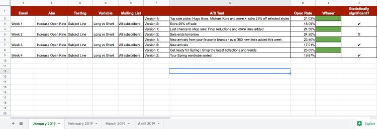 Creating a Testing Plan
