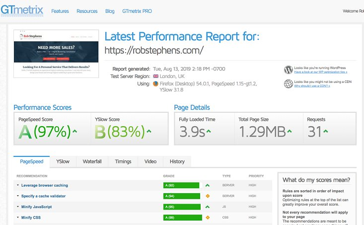 My Website Today with WP Fastest Cache